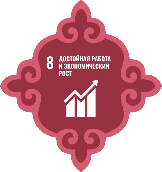Достойна работа и экономический рост - Цель 8